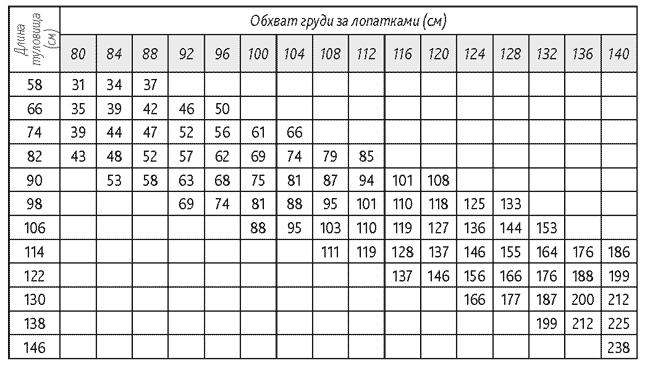 Гост р 57784-2017 животные племенные сельскохозяйственные. методы определения параметров продуктивности крупного рогатого скота мясного направления, гост р от 10 октября 2017 года №57784-2017