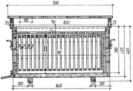 Размер рамки для улья. типы рамочных ульев
