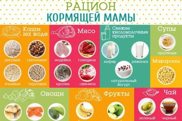 Ах, эта вкусная и ароматная дыня: можно ли кушать кормящей маме при грудном вскармливании?