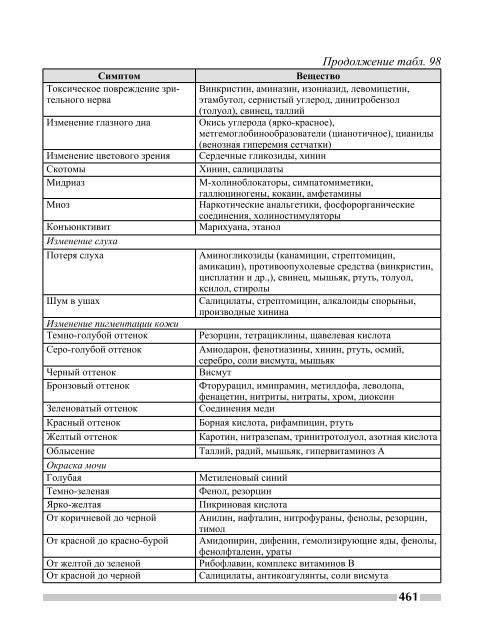 Понос у телят: лечение в домашних условиях народными средствами (быстро)