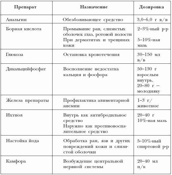 Подкожный овод (гиподерматоз) крс