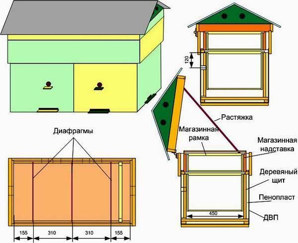 Способы и особенности двухматочного содержания пчелиных семей
