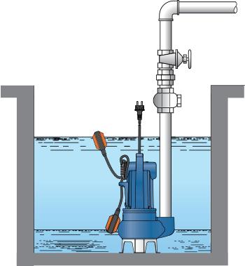 Лучшие дренажные насосы для грязной воды: отзывы, рейтинг