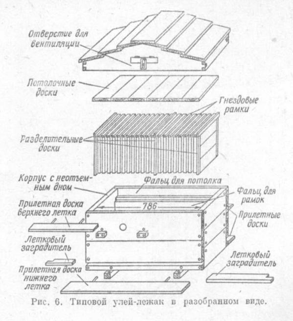 Улей — официальная minecraft wiki