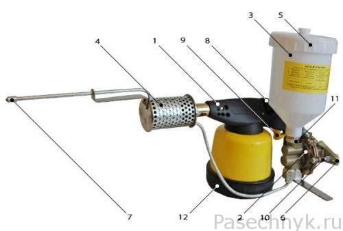 Как разжечь дымарь для пчел, и чем лучше заправлять