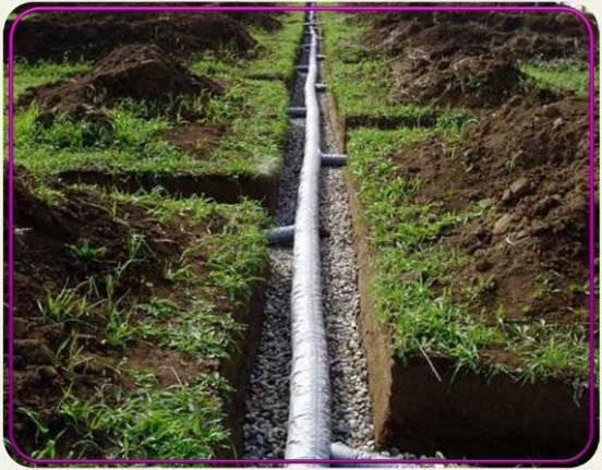 Современные дренажные системы для отвода ливневых и грунтовых вод и их монтаж