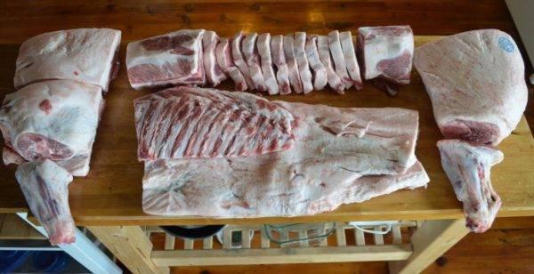 5 главных схем разделки свиной туши, виды мяса