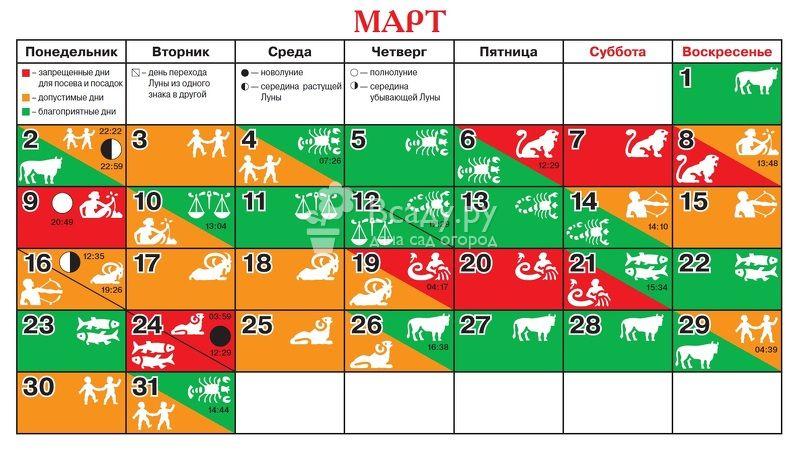 Посадочные дни в марте 2020 года по лунному календарю и по регионам: таблица благоприятных периодов