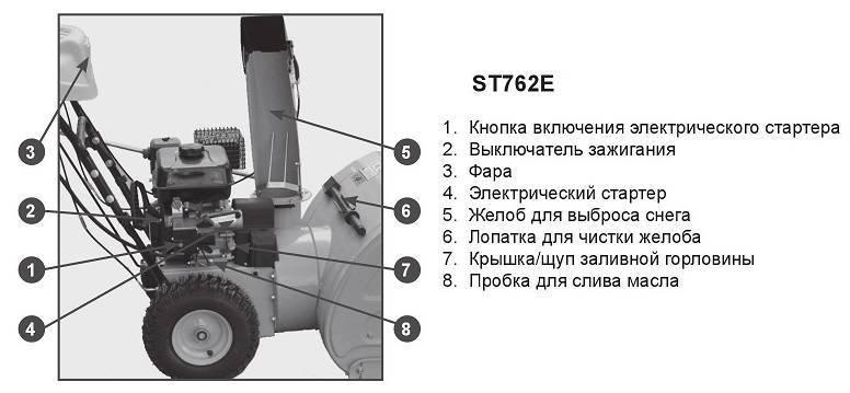 Снегоуборщик champion st246. обзор, характеристики, инструкция, отзывы