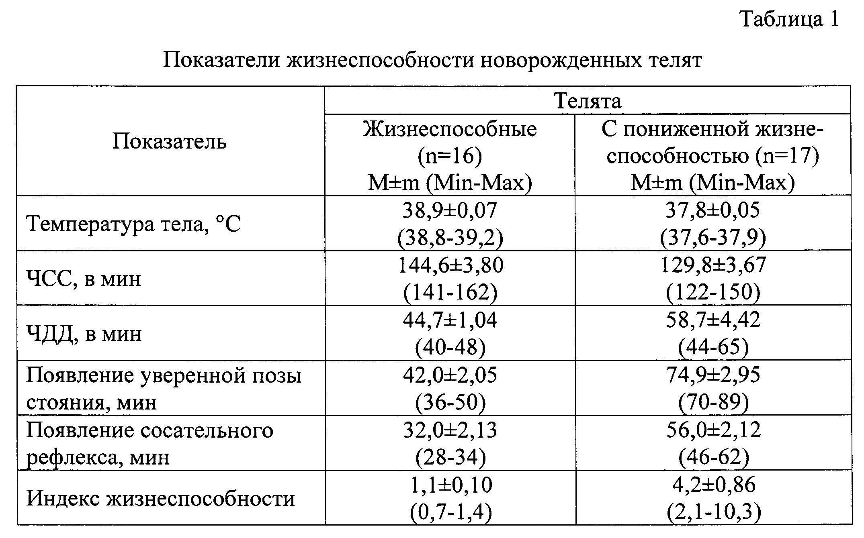 Повышение колострального иммунитета телят к колибактериозу с использованием стимулина - pdf скачать бесплатно