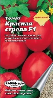 Мелкоплодные высокоурожайные томаты «карамель красная» f1: описание сорта и его достоинства