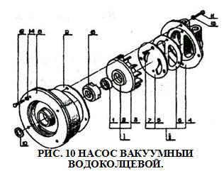 Доильный аппарат аид-2: характеристики, отзывы, фото