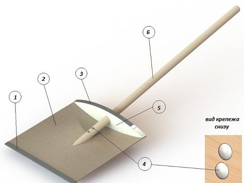 Лопата для уборки снега своими руками: что нужно учитывать при самостоятельном изготовлении снегоуборочного инструмента - общая информация - 2020
