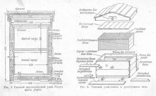 Рамки для ульев: размеры, чертежи, изготовления своими руками, видео