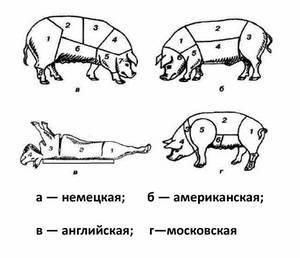 Свиной карбонад: что это такое и рецепты приготовления