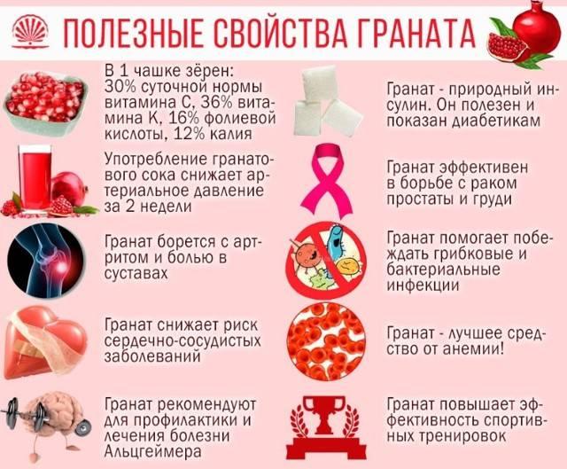 Гранат при беременности: польза, вред и правила употребления