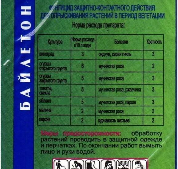 Фунгицид байзафон: инструкция по применению, состав и норма расхода, аналоги