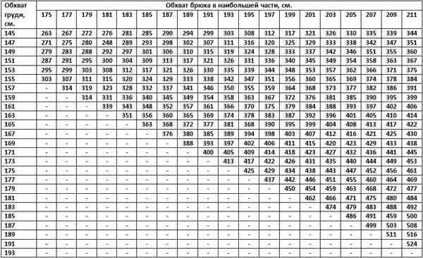 Гост р 57784-2017 животные племенные сельскохозяйственные. методы определения параметров продуктивности крупного рогатого скота мясного направления