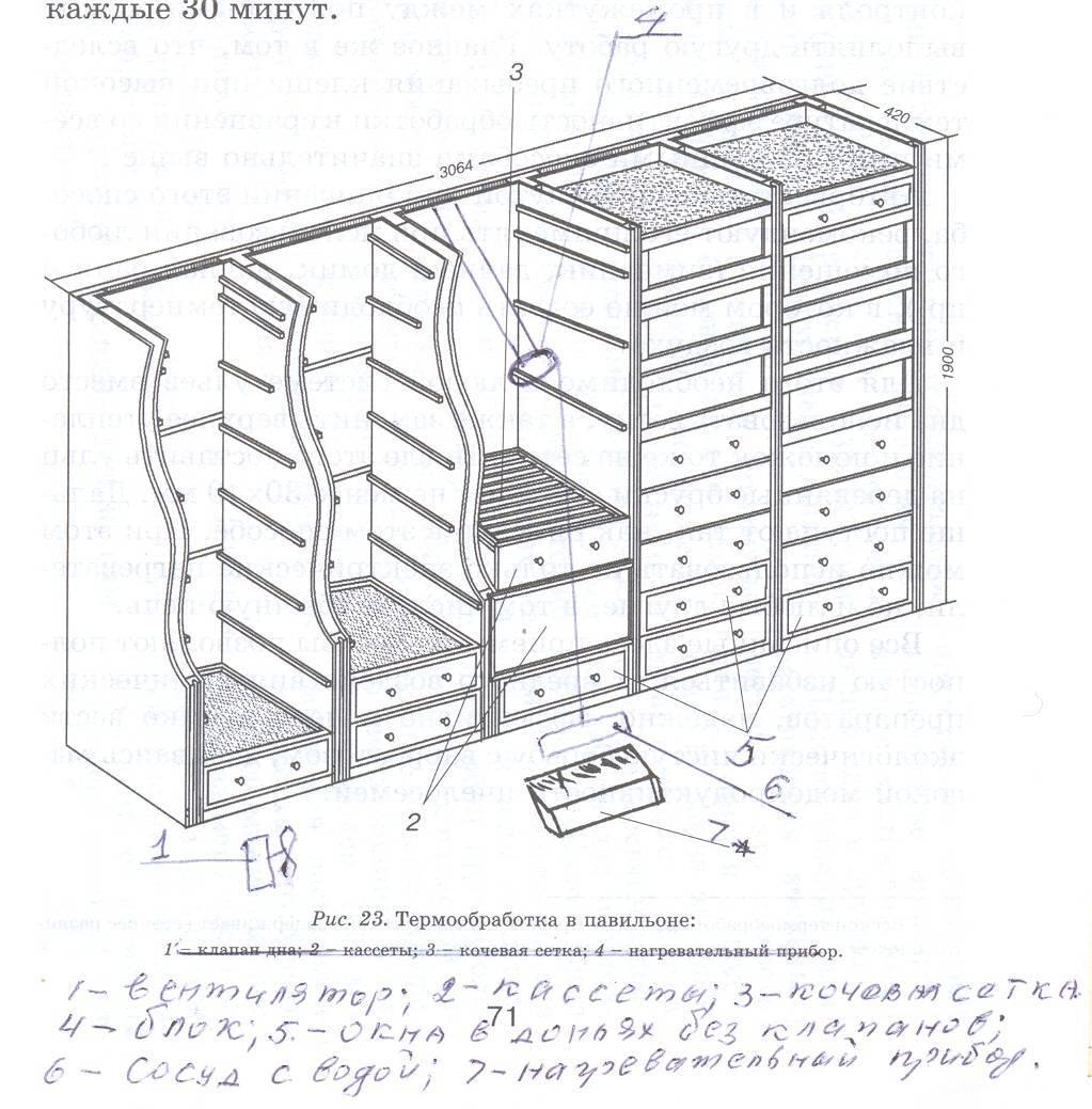 Особенности конструкции павильона для пчел