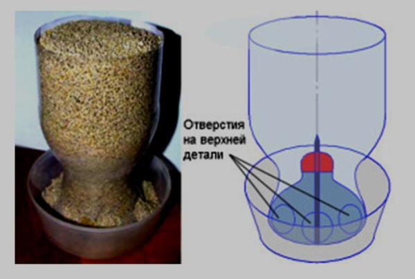 Как сделать кормушки для перепелов: пошаговая инструкция