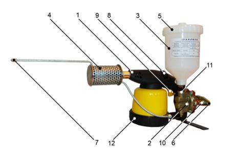 Дым пушка и обработка щавелевой кислотой, мой отзыв | практическое пчеловодство