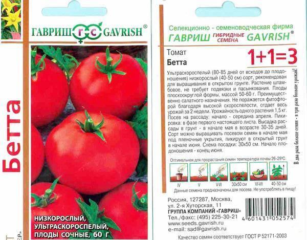 Сорта томатов устойчивые к фитофторе для теплицы и открытого грунта
