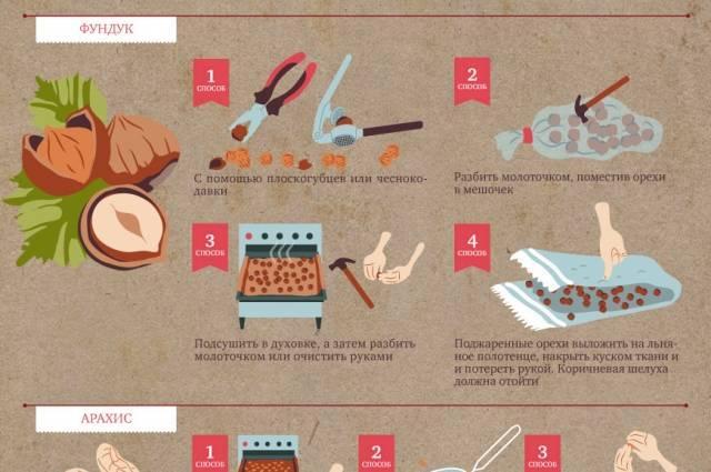 Как очистить миндаль от кожицы: топ-3 способа