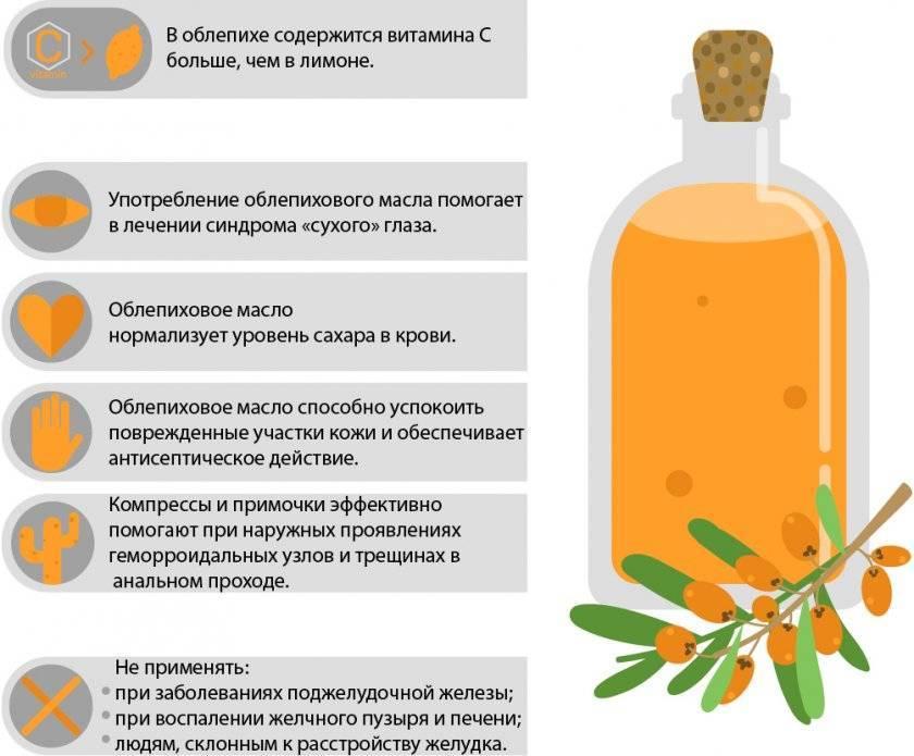 Приготовление облепихового масла
