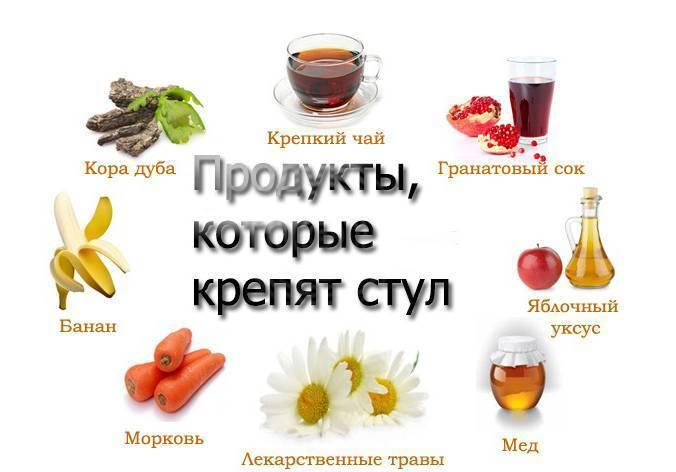 Закрепляющие продукты при поносе у взрослых и детей список, как принимать