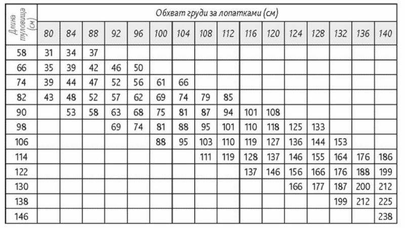 Таблица веса свиней: как определить вес свиньи, не взвешивая