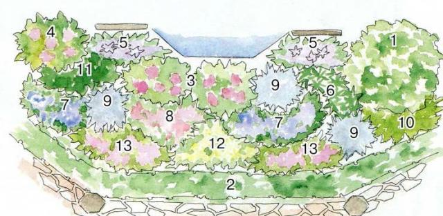Миксбордер в ландшафтном дизайне: подбор растений и инструкция по созданию своими руками