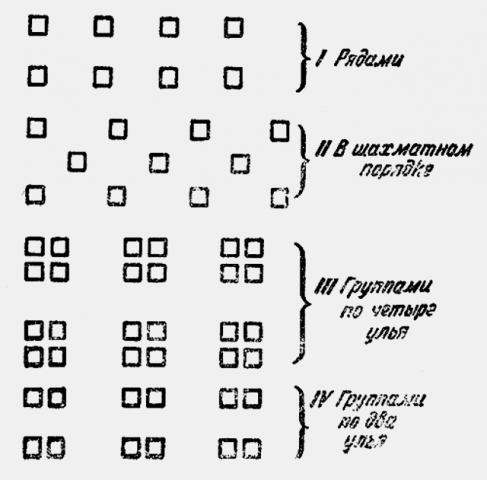 Разделительная решетка для пчел: разновидности, работа и установка