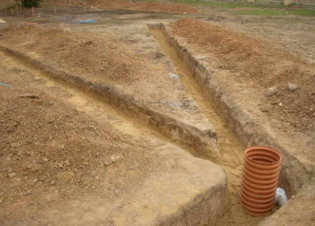 Как выполнить дренаж участка своими руками на глинистых почвах