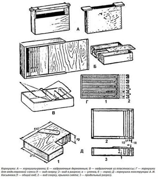 Разновидности кормушек для пчел и их изготовление своими руками